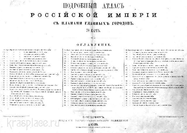 Содержание атласа Российской Империи 1871г
