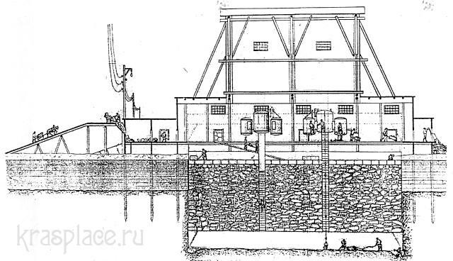 Устройство деревянного кессона, в ледяной шахте