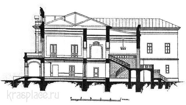 Проект дома для губернатора