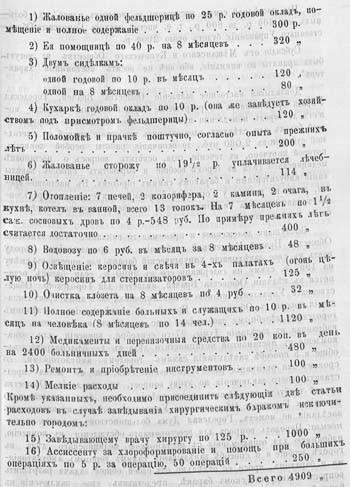 Смета Хирургического барака на 1905 год