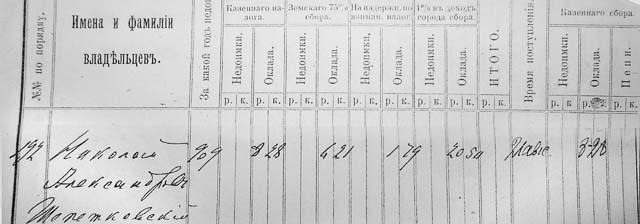 Расчетная книга по взиманию казенного налога с недвижимого имущества в г.Красноярске за 1909 г