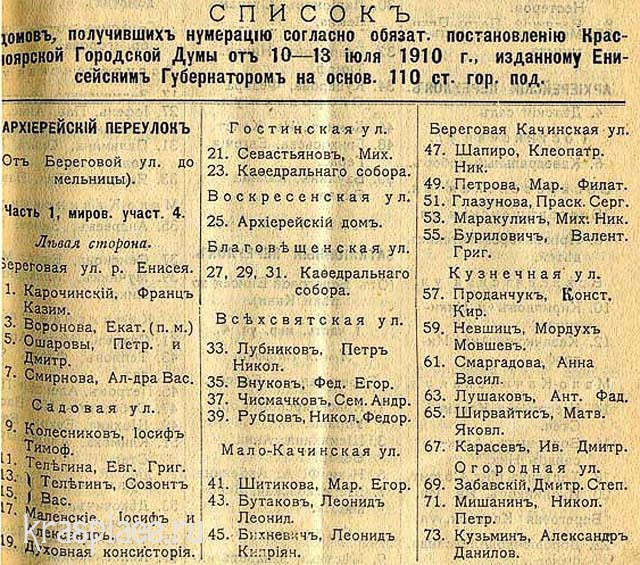 Список домов на 13 июля 1910 г