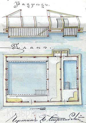 Разрез и план женской купальни