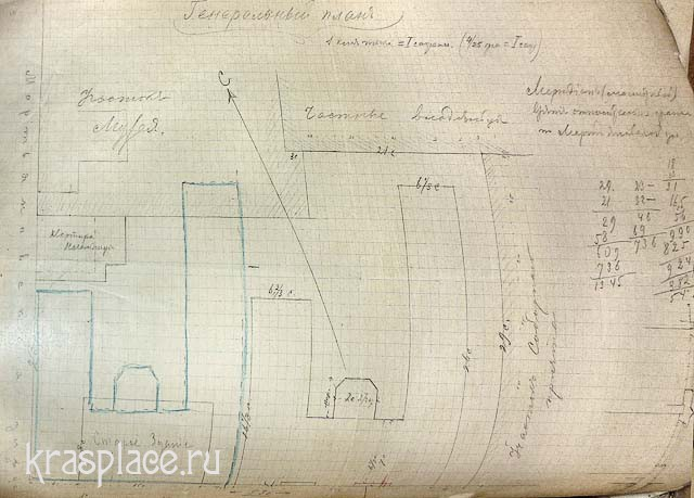 Генеральный план, составленный Масловым