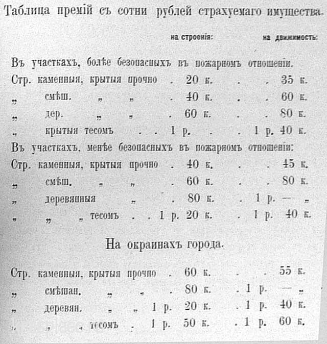 Общество взаимного страхования в Красноярске