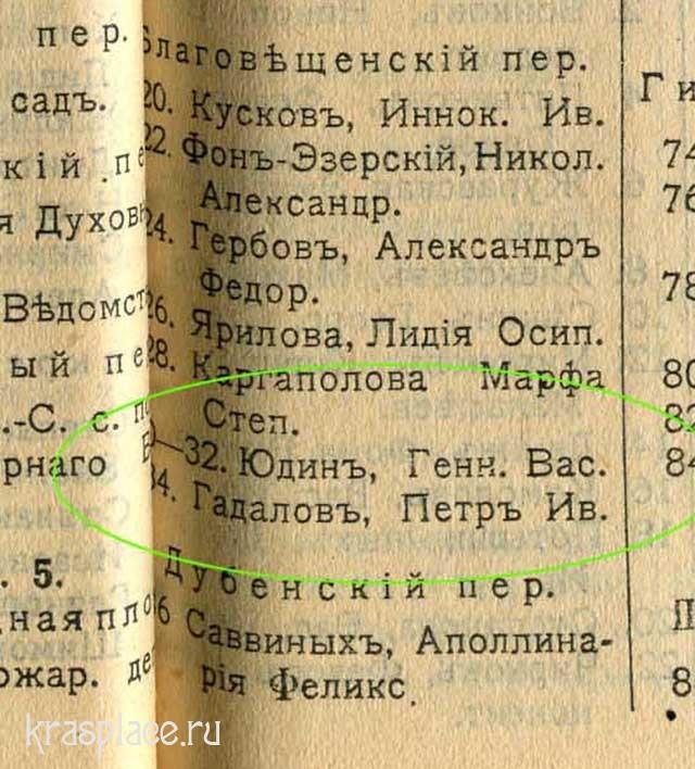 Усадьба Попова по улице Гостинской. Часть 2. Попов-Матонин-Юдин
