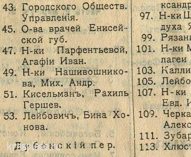 Имение И.Ф. Парфентьева по Гостинской улице