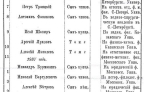 spisok_uchenikov2